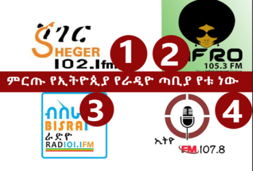 Radio Stations 1 370x250 - The Best Radio station in Ethiopia