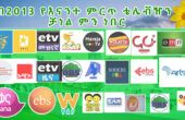 Ethiopia News 170x110 - The Best TV Station in 2013 E.C (2020/2021)